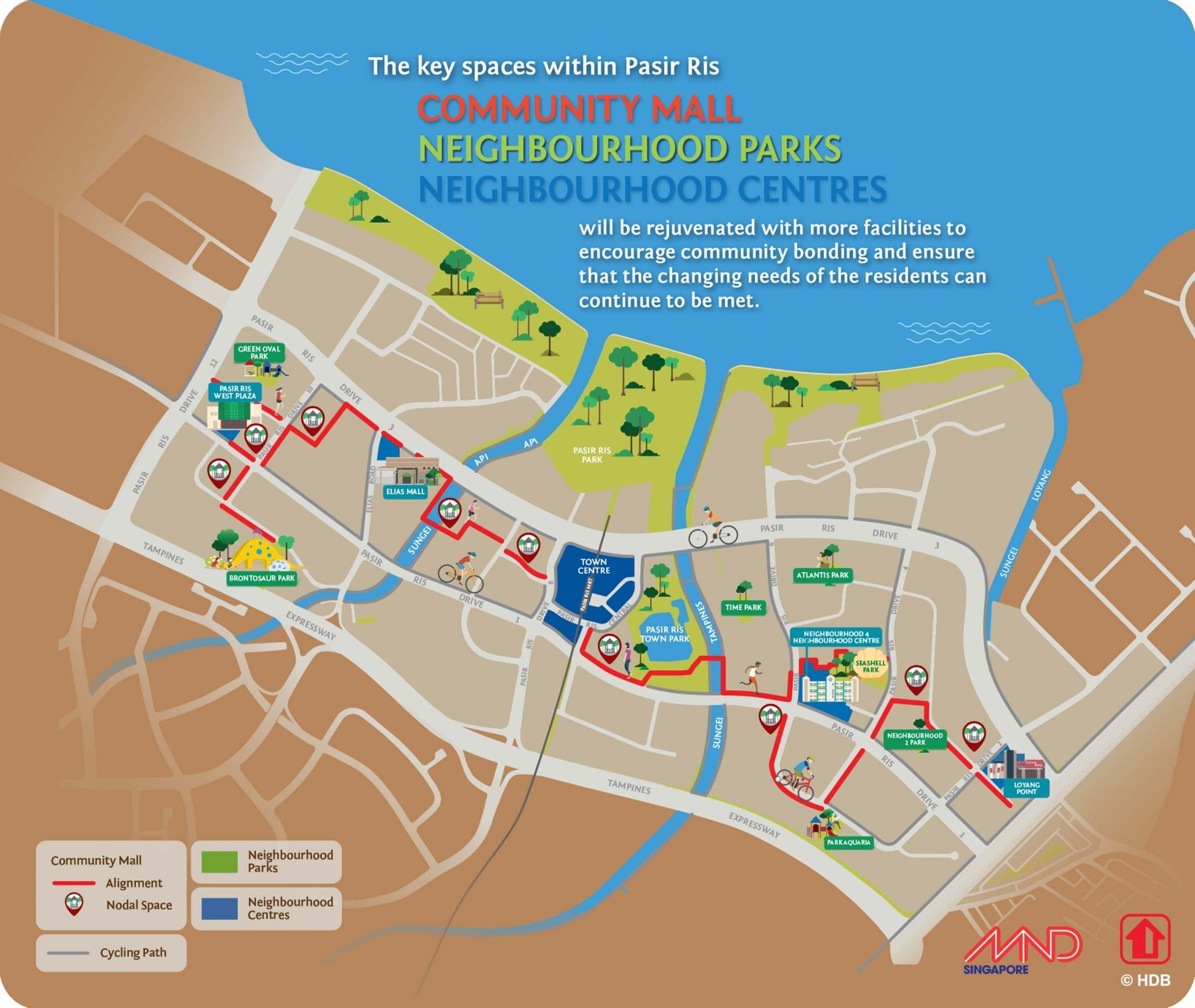 Pasir Ris 8 Community Mall Neighbourhood Parks Centres 1 scaled