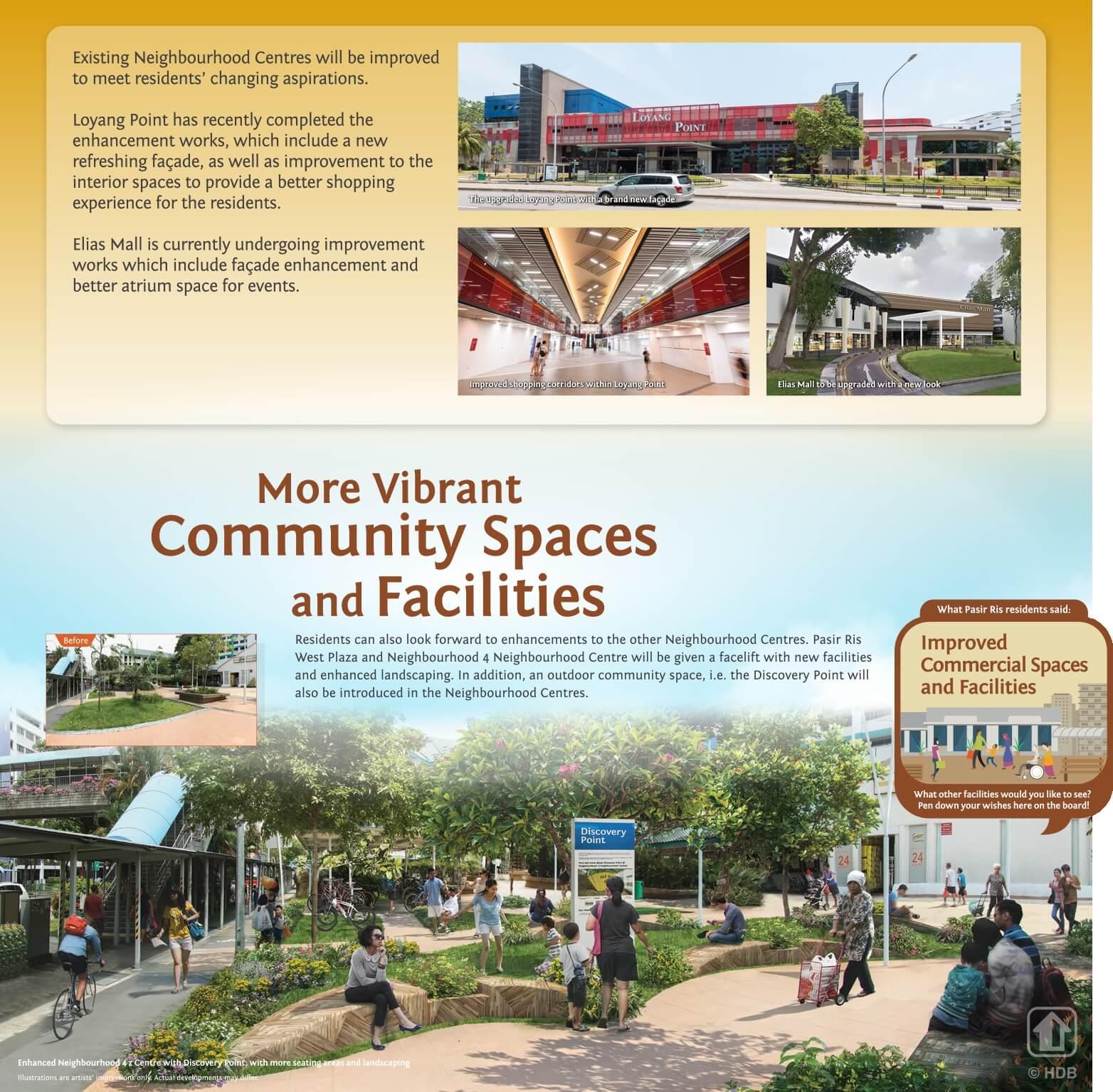 Pasir Ris 8 Community Spaces Facilities 1
