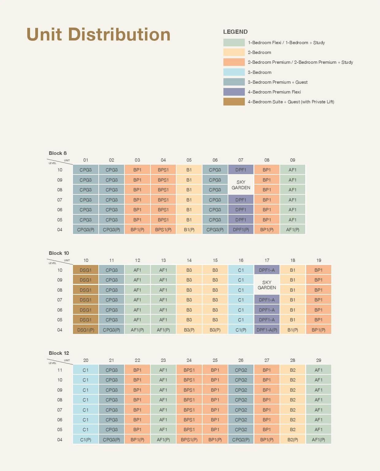 Pasir Ris 8 Elevation Chart 1