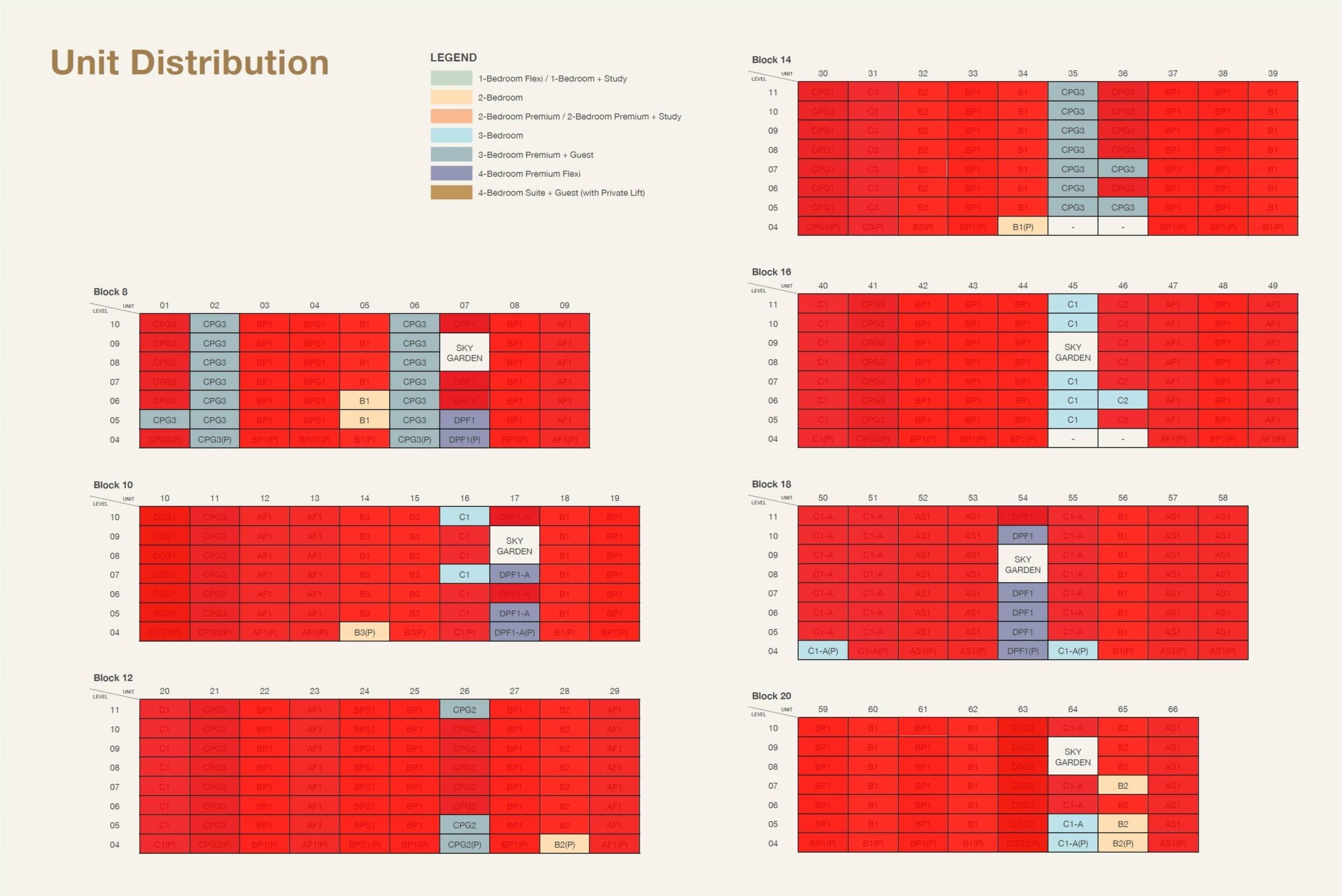 Pasir Ris 8 Balance Unit Chart 25072021 scaled