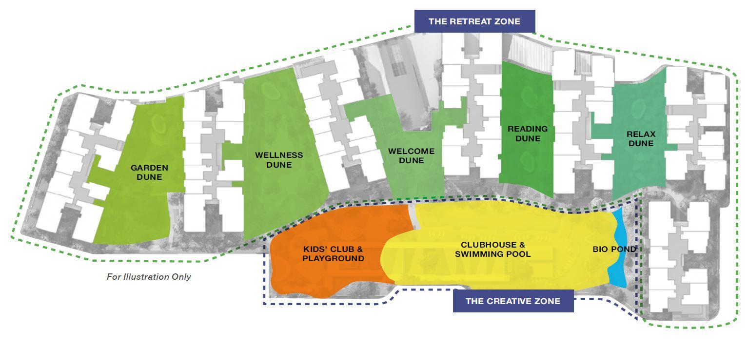 Pasir Ris 8 Zones